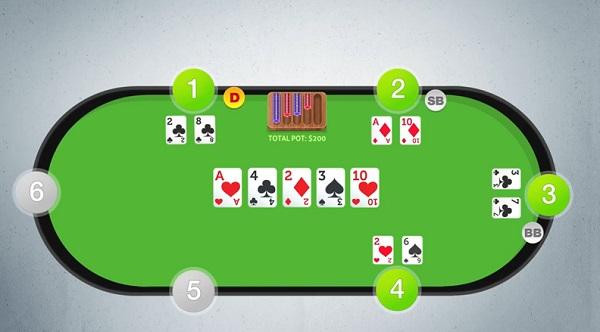 poker kai odhgies