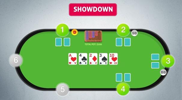 Live Texas hold 'em πόκερ για αρχάριους απεικόνιση παιχνιδιου